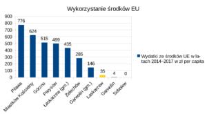 rankingi_2018_eu