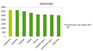 rankingi_2018_zam